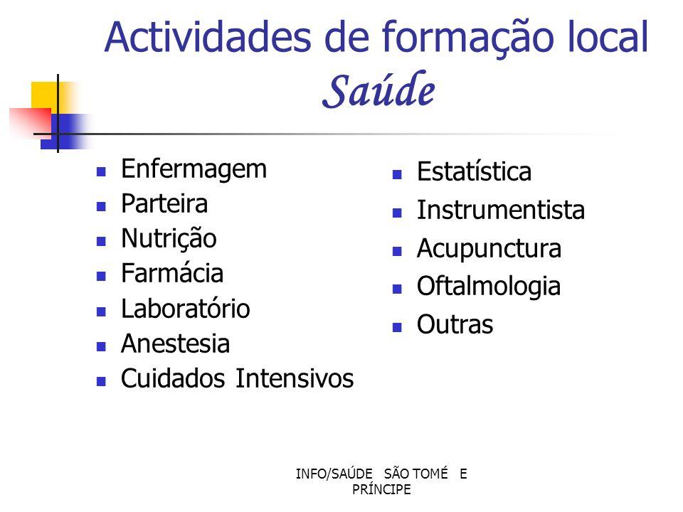 Actividades de formação local Saúde