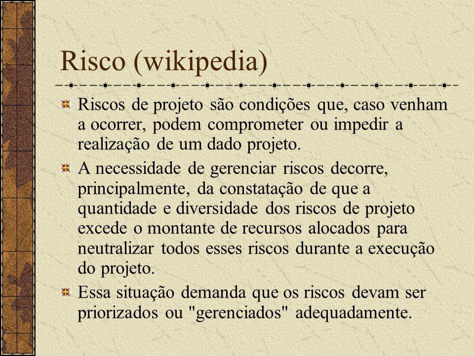 Risco (wikipedia) Riscos de projeto são condições que, caso venham a ocorrer, podem comprometer ou impedir a realização de um dado projeto.