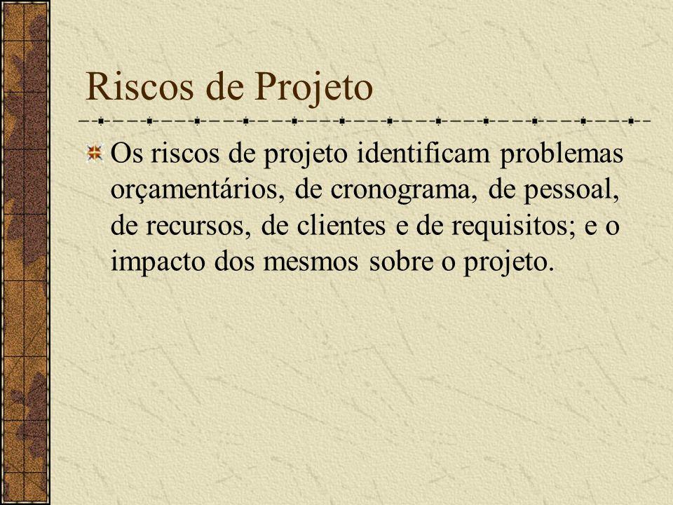 Riscos de Projeto