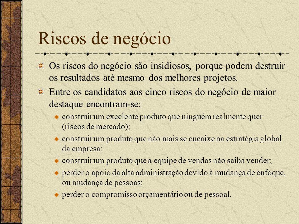 Riscos de negócio Os riscos do negócio são insidiosos, porque podem destruir os resultados até mesmo dos melhores projetos.