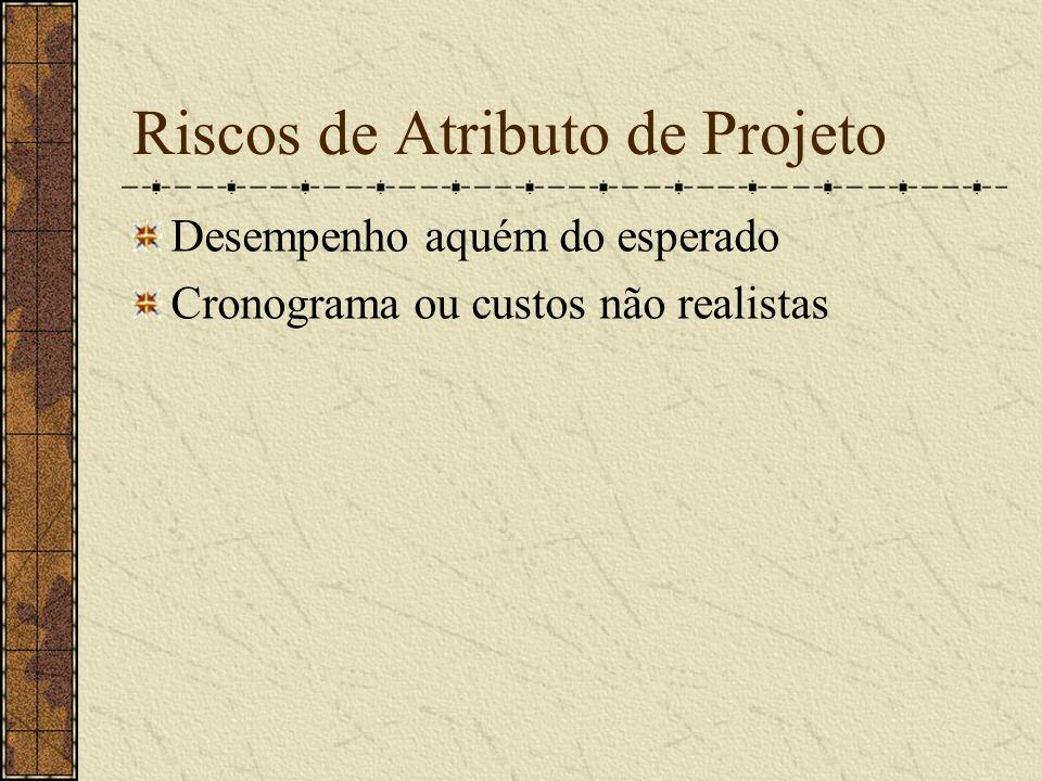 Riscos de Atributo de Projeto