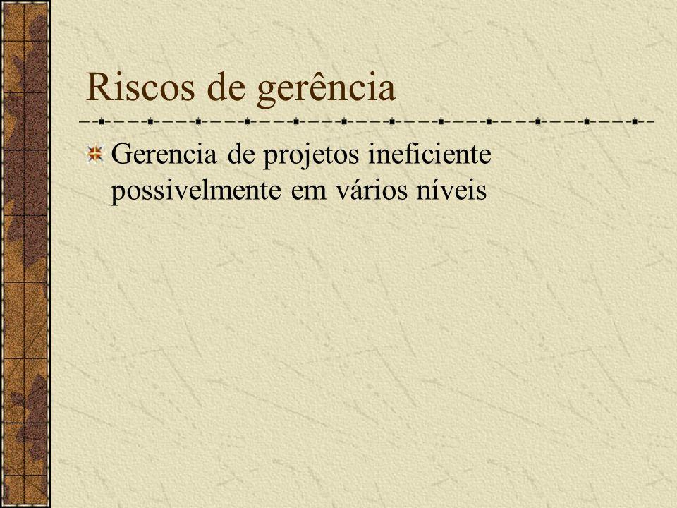 Riscos de gerência Gerencia de projetos ineficiente possivelmente em vários níveis