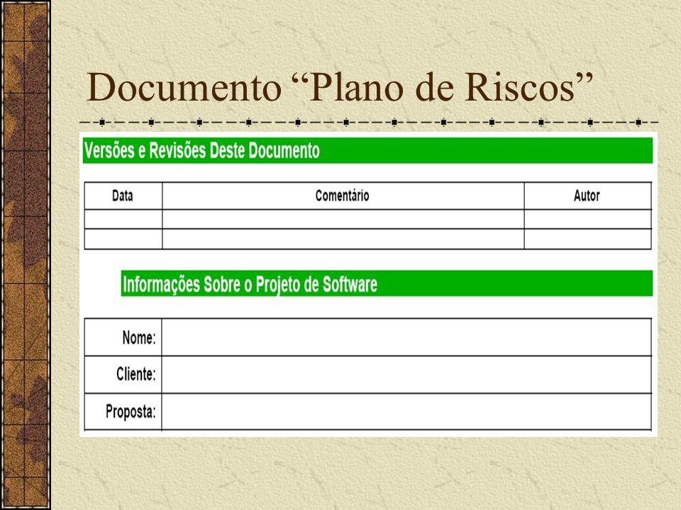 Documento Plano de Riscos