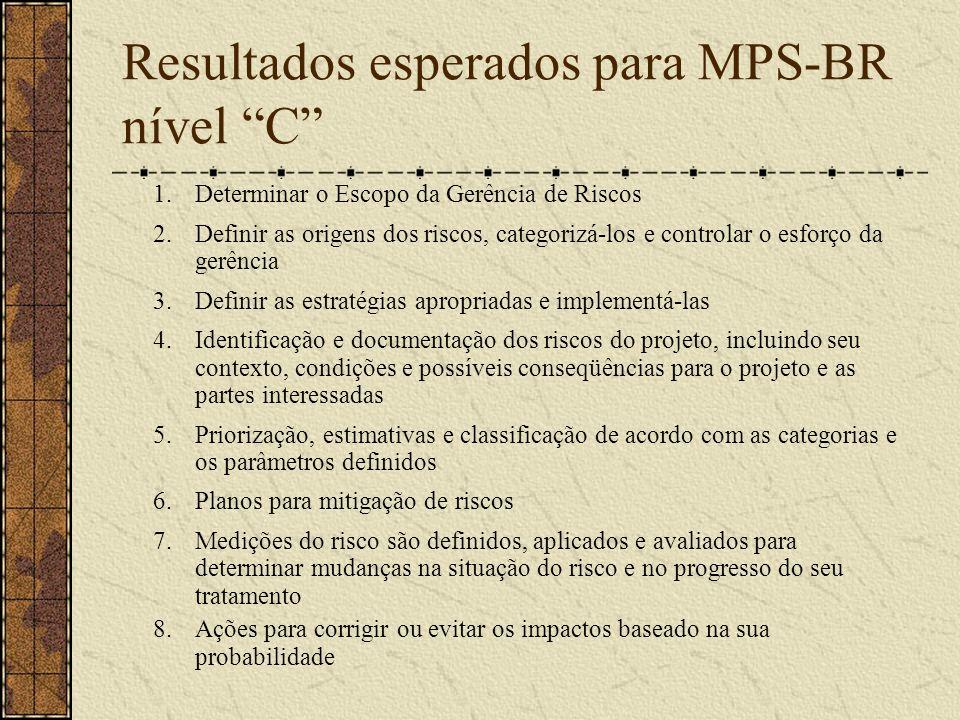 Resultados esperados para MPS-BR nível C