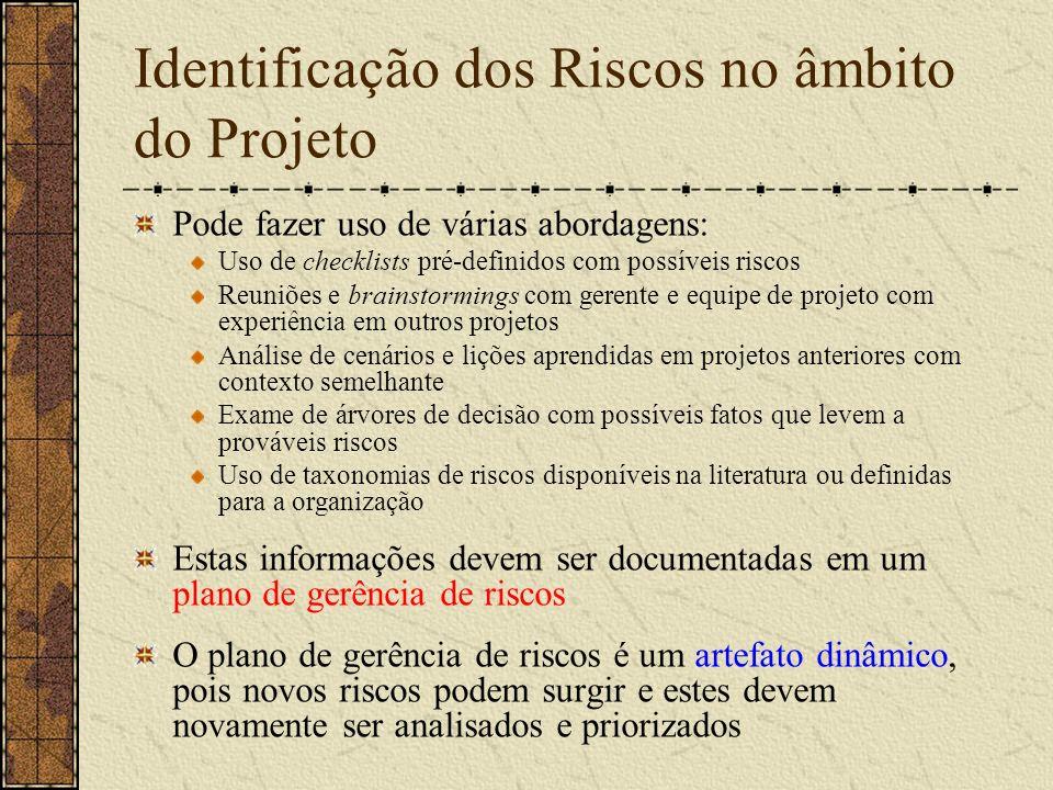 Identificação dos Riscos no âmbito do Projeto