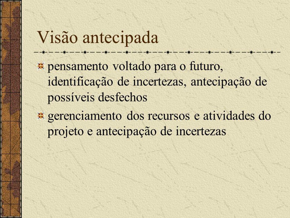 Visão antecipada pensamento voltado para o futuro, identificação de incertezas, antecipação de possíveis desfechos.