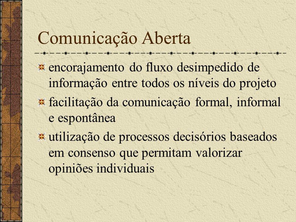 Comunicação Aberta encorajamento do fluxo desimpedido de informação entre todos os níveis do projeto.