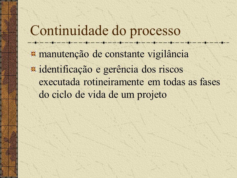 Continuidade do processo