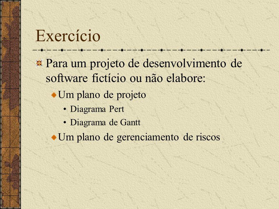 Exercício Para um projeto de desenvolvimento de software fictício ou não elabore: Um plano de projeto.