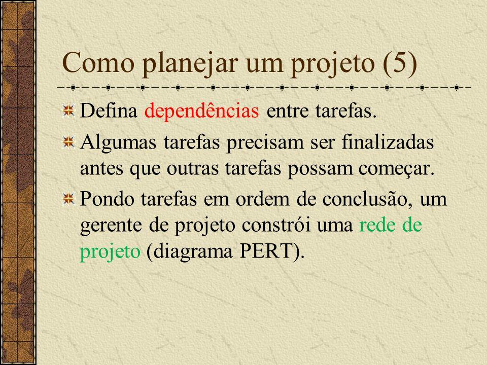Como planejar um projeto (5)