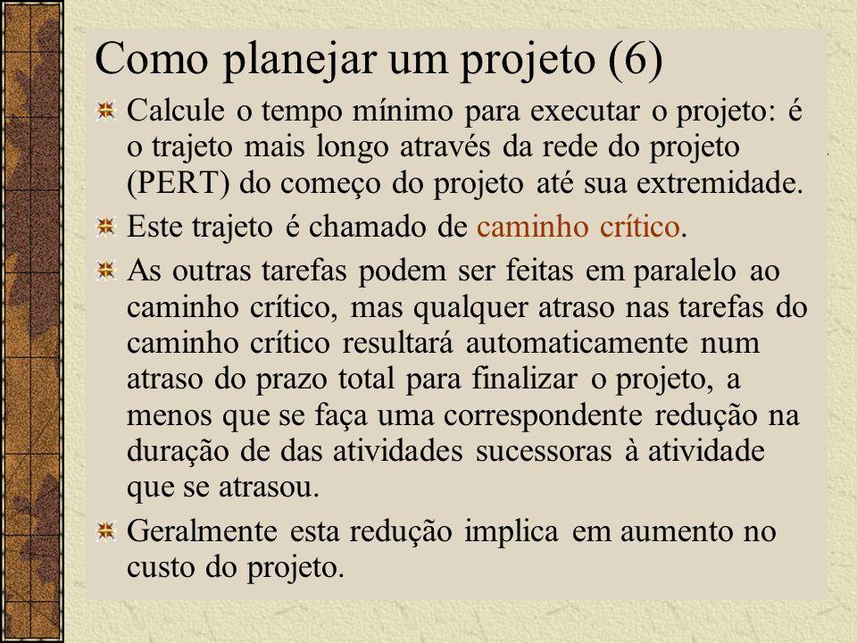 Como planejar um projeto (6)