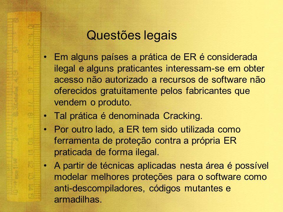 Questões legais