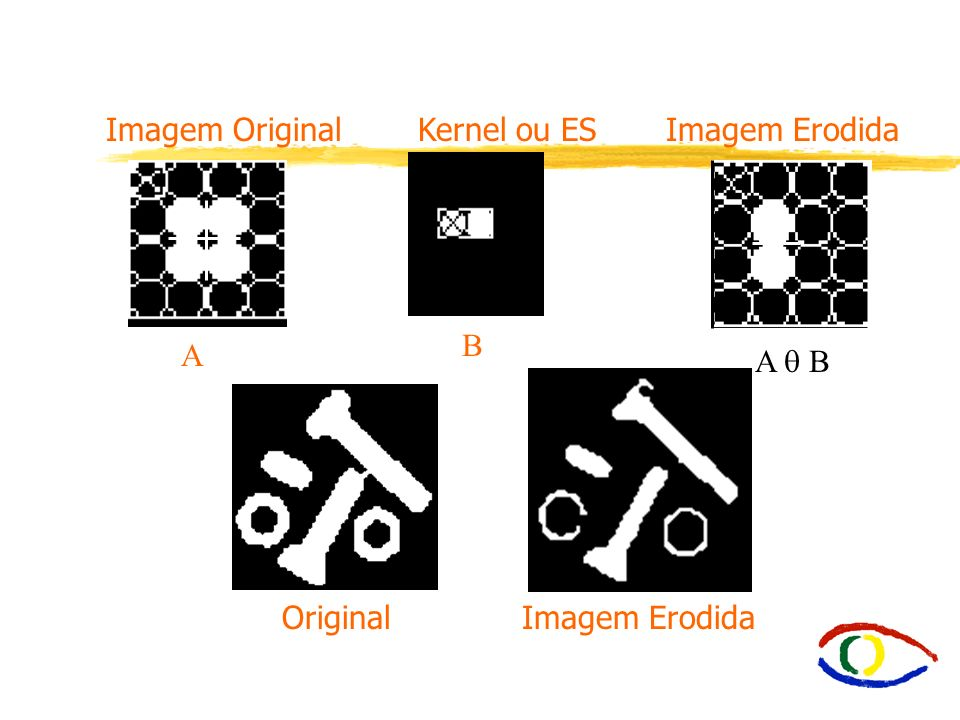 Imagem Original Kernel ou ES Imagem Erodida B A A  B Original Imagem Erodida