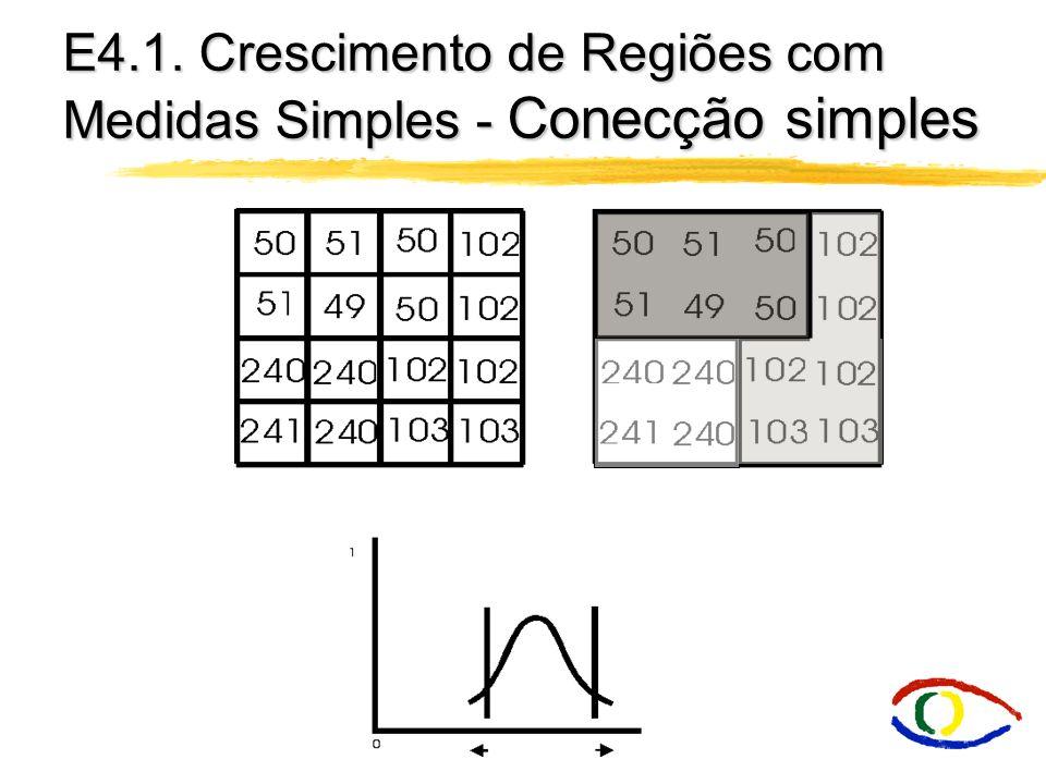 E4.1. Crescimento de Regiões com Medidas Simples - Conecção simples