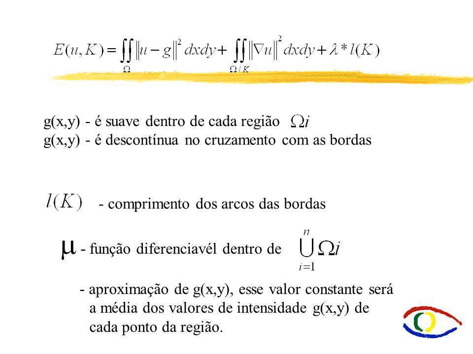 m - função diferenciavél dentro de