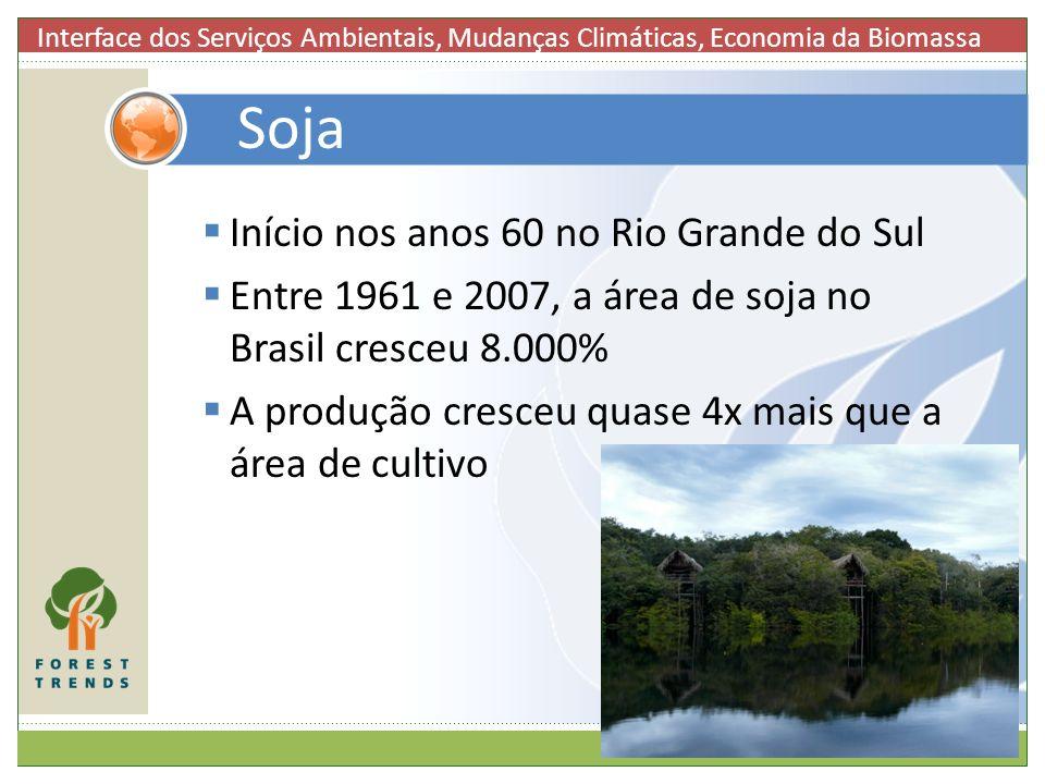 Soja Início nos anos 60 no Rio Grande do Sul