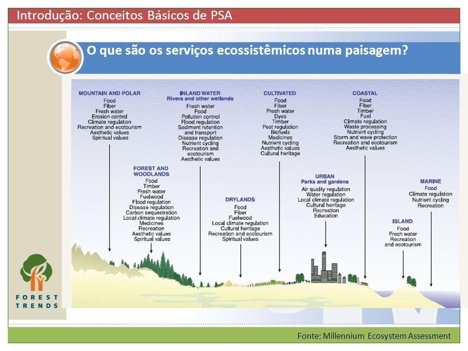 Introdução: Conceitos Básicos de PSA