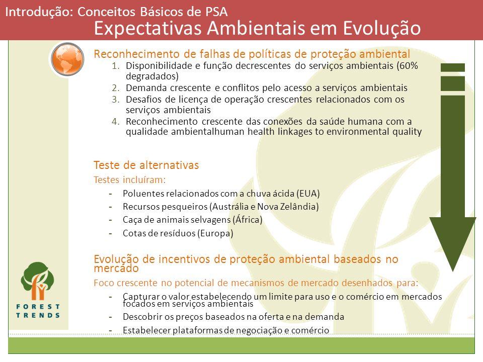 Expectativas Ambientais em Evolução