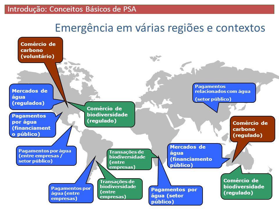 Emergência em várias regiões e contextos