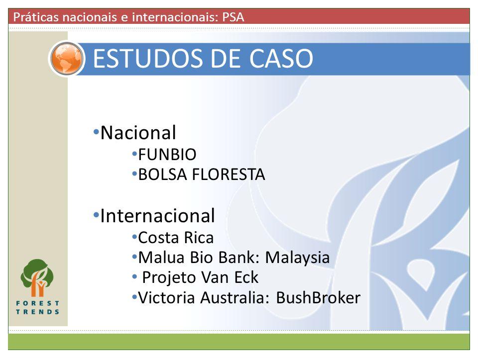 ESTUDOS DE CASO Nacional Internacional FUNBIO BOLSA FLORESTA