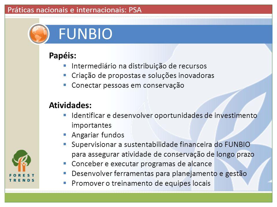 FUNBIO Papéis: Atividades: Práticas nacionais e internacionais: PSA