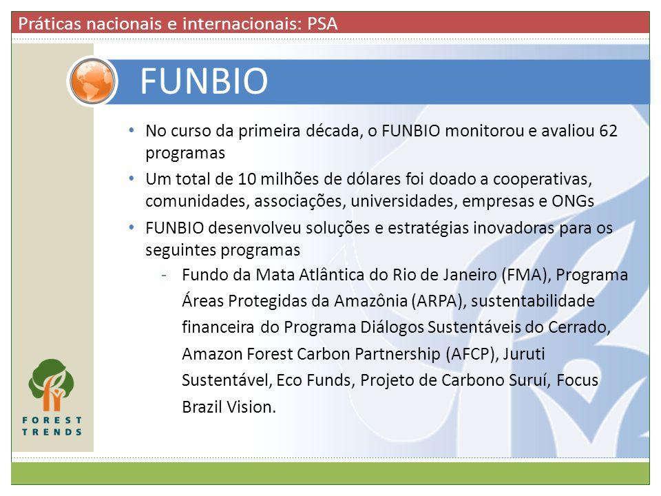 FUNBIO Práticas nacionais e internacionais: PSA