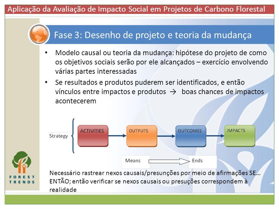 Fase 3: Desenho de projeto e teoria da mudança