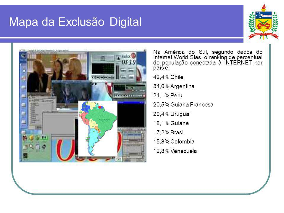 Mapa da Exclusão Digital