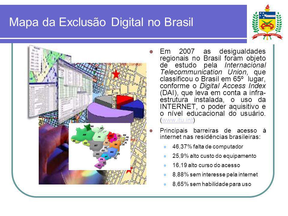 Mapa da Exclusão Digital no Brasil
