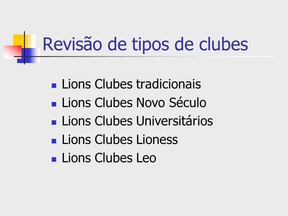 Revisão de tipos de clubes