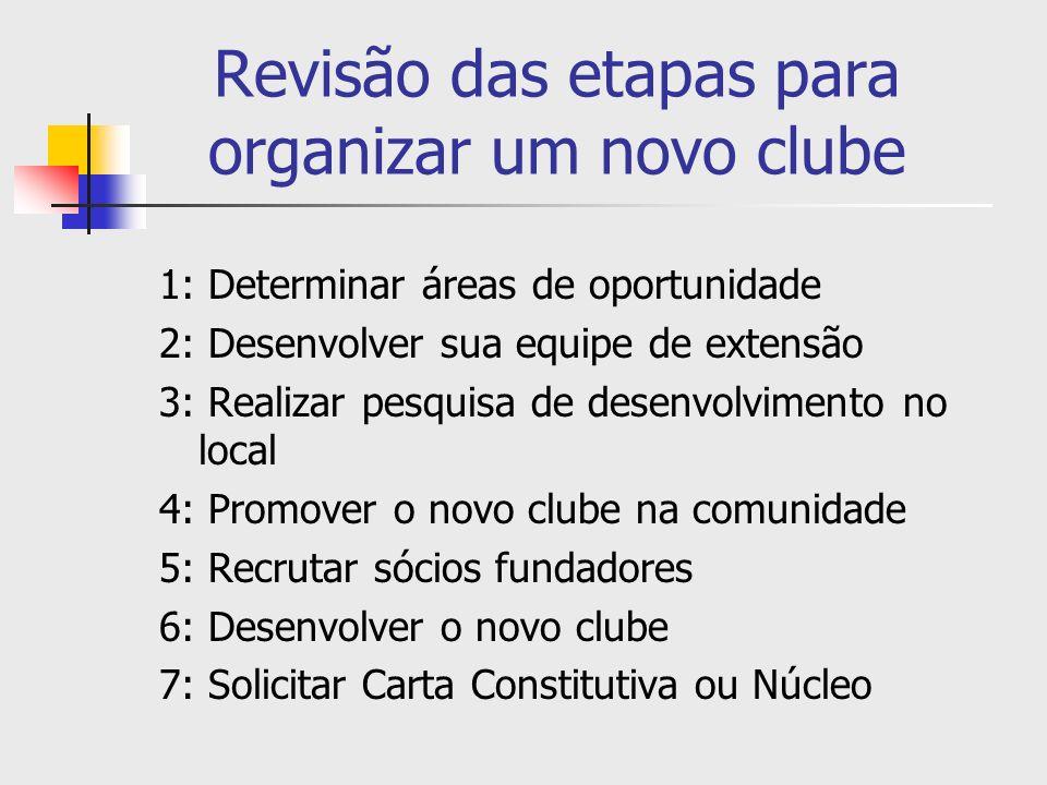 Revisão das etapas para organizar um novo clube