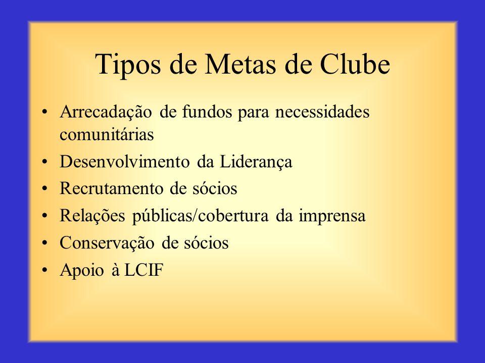 Tipos de Metas de ClubeArrecadação de fundos para necessidades comunitárias. Desenvolvimento da Liderança.
