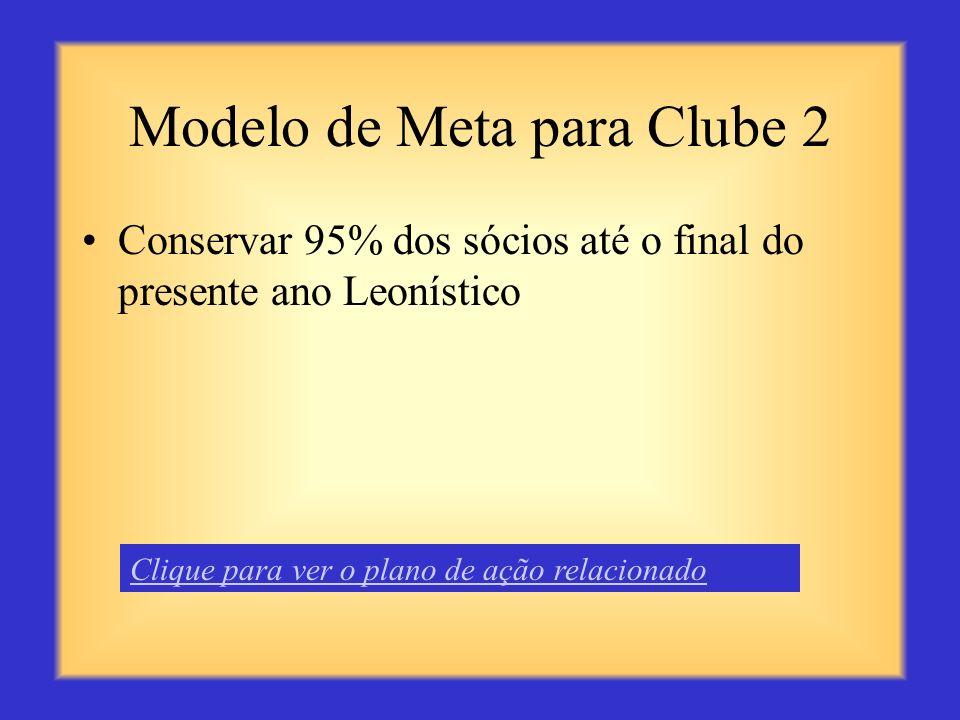 Modelo de Meta para Clube 2