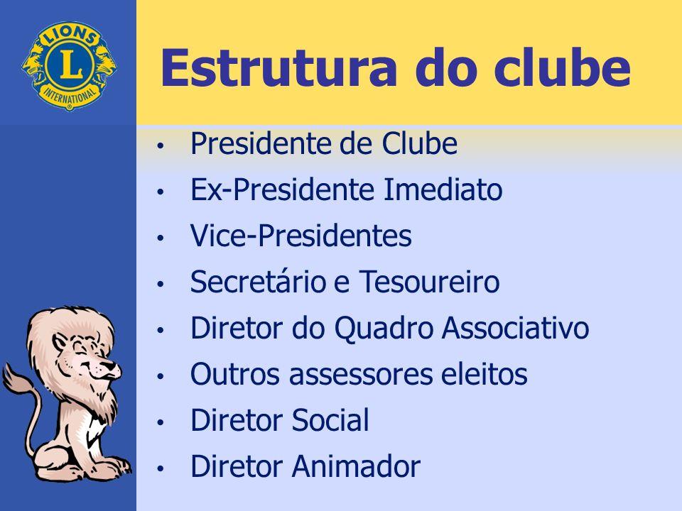 Estrutura do clube Presidente de Clube Ex-Presidente Imediato