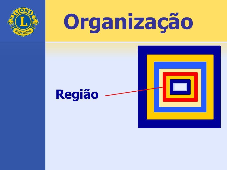 Organização Região.