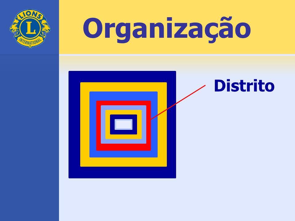 Organização Distrito.