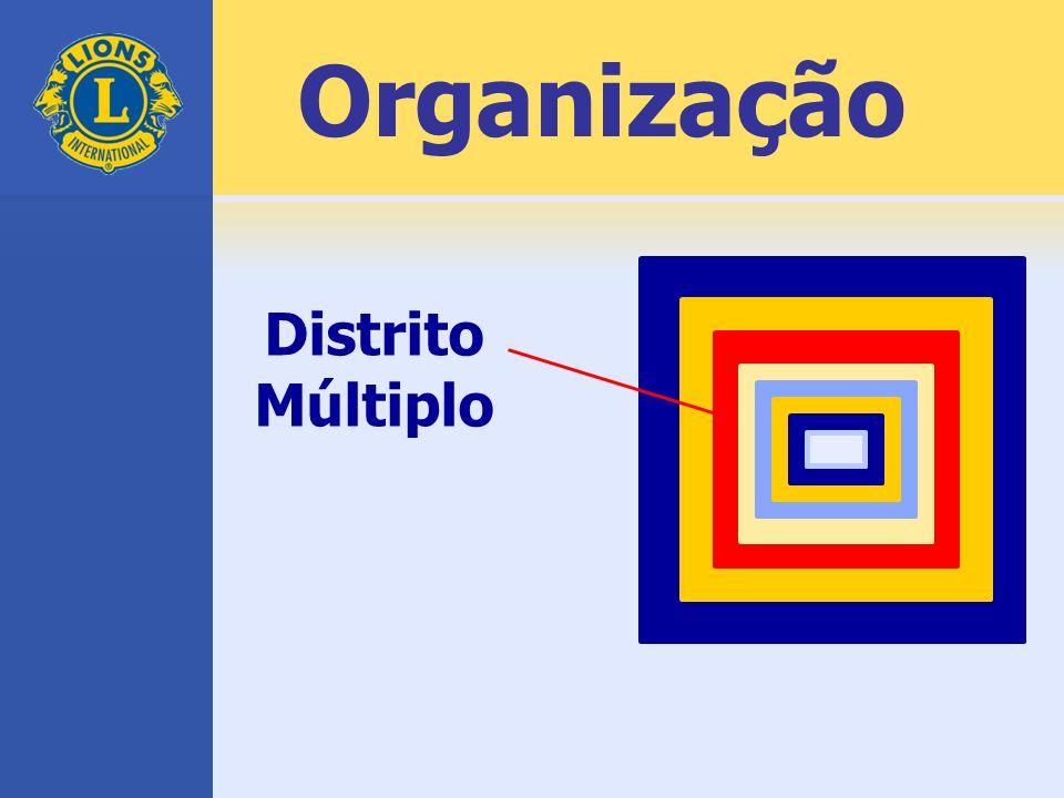 Organização Distrito Múltiplo