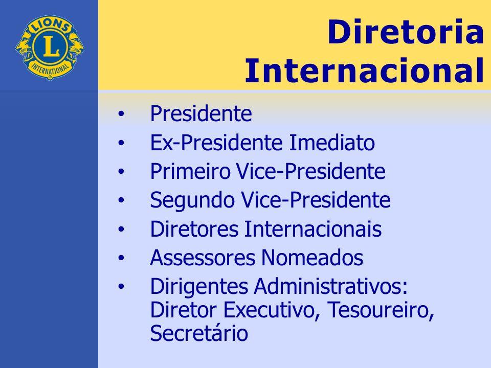 Diretoria Internacional