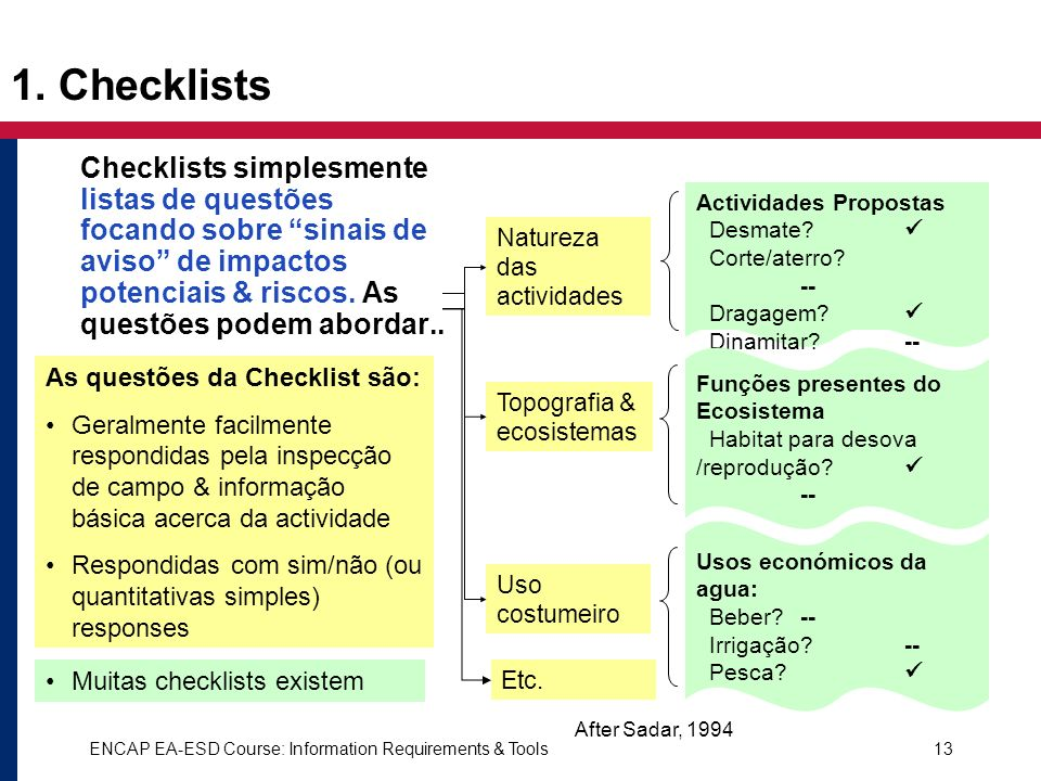 1. Checklists