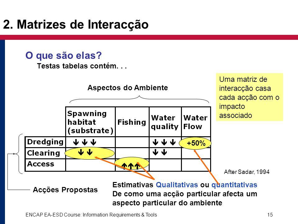 2. Matrizes de Interacção