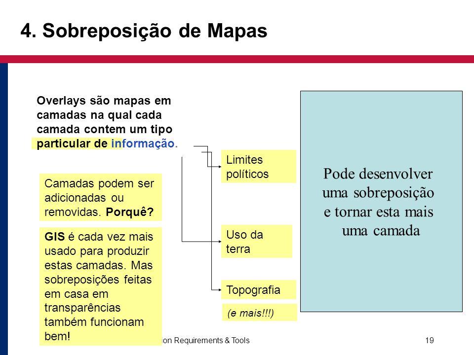 4. Sobreposição de Mapas Pode desenvolver uma sobreposição