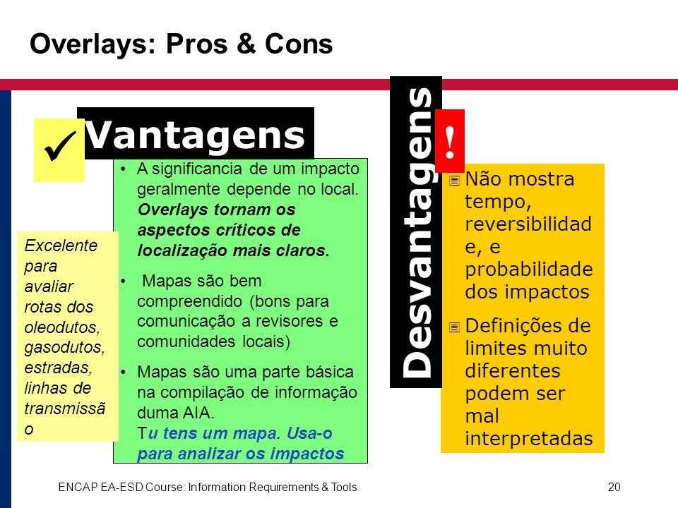 !  Vantagens Desvantagens Overlays: Pros & Cons