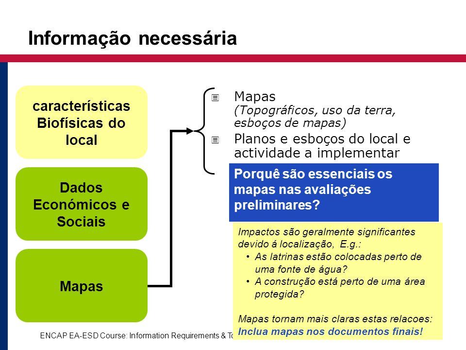 características Biofísicas do local Dados Económicos e Sociais