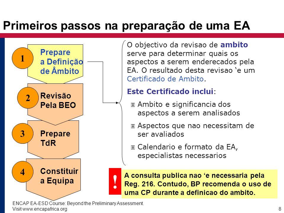 Primeiros passos na preparação de uma EA