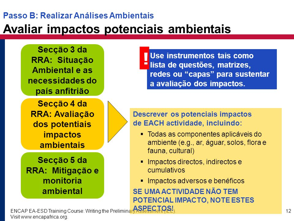 Passo B: Realizar Análises Ambientais Avaliar impactos potenciais ambientais