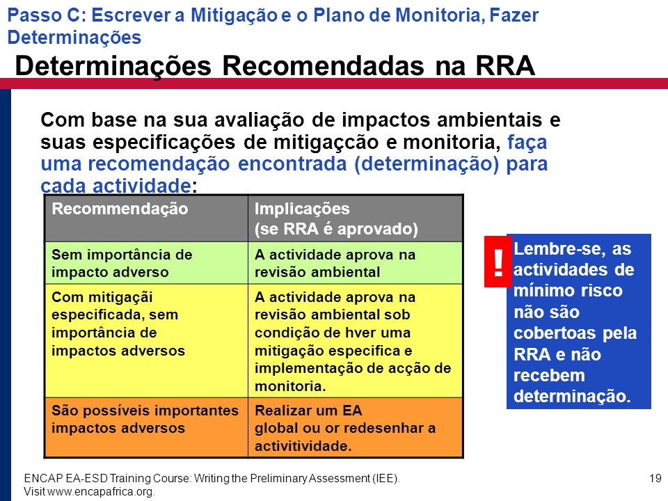 Passo C: Escrever a Mitigação e o Plano de Monitoria, Fazer Determinações Determinações Recomendadas na RRA