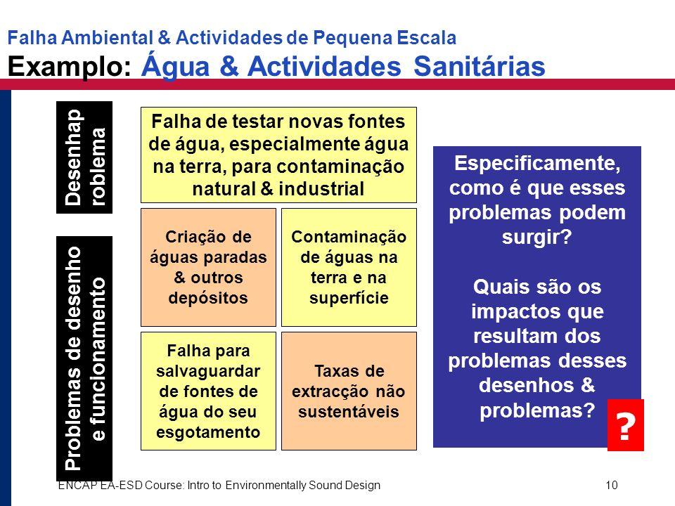 Falha Ambiental & Actividades de Pequena Escala Examplo: Água & Actividades Sanitárias