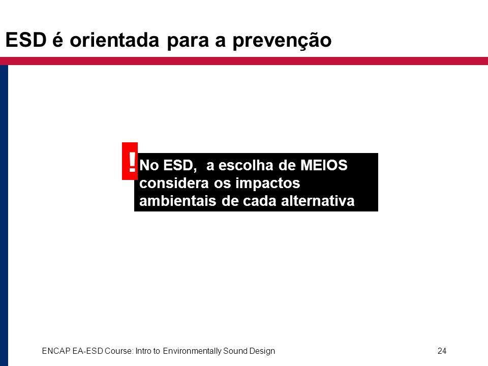 ESD é orientada para a prevenção