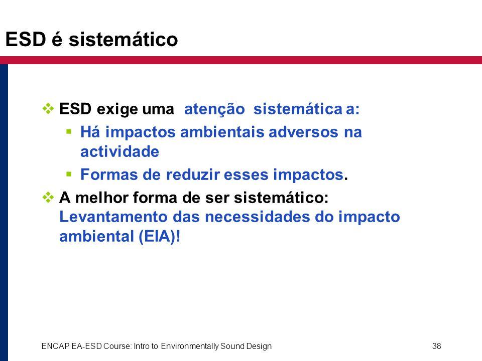 ESD é sistemático ESD exige uma atenção sistemática a:
