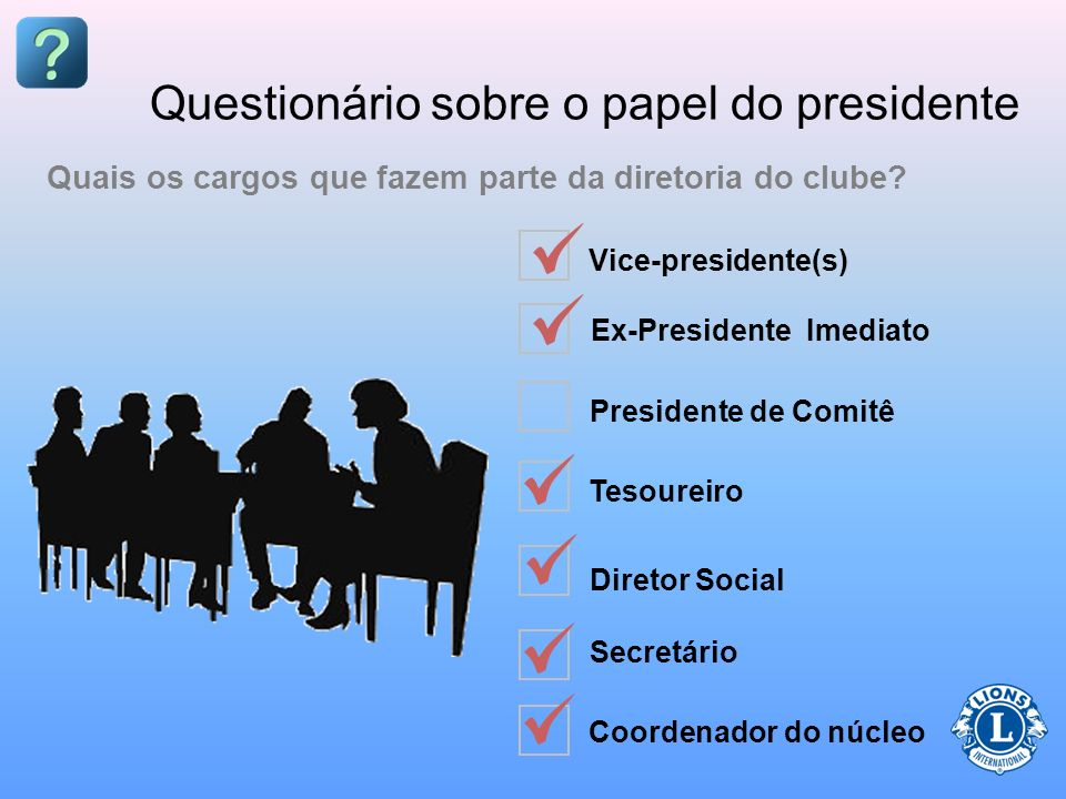 Questionário sobre o papel do presidente